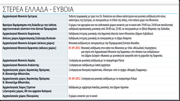 PANSELHNOS 31 8 2012 STEREA ELLADA EYBOIA