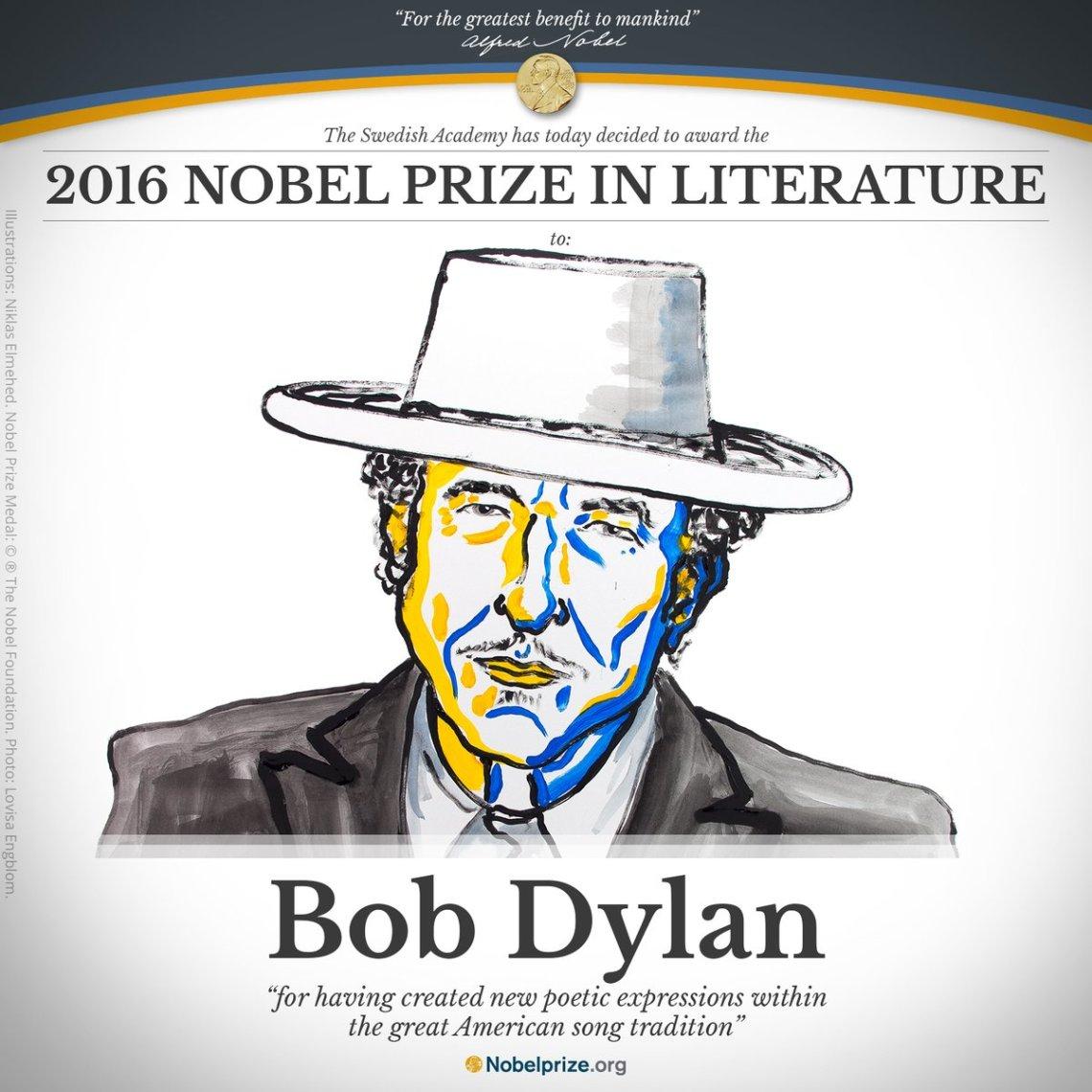 bob-dylan-nobel-prize