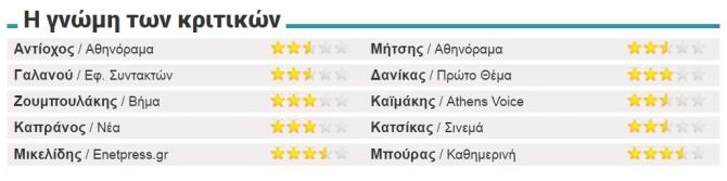 thanatos-sto-sarajevo-i-gnomi-ton-kritikon