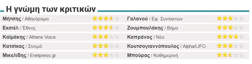 dolofonika-amaxidia-i-gnomi-ton-kritikon